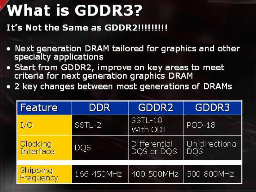 ATi Präsentation: What is GDDR3