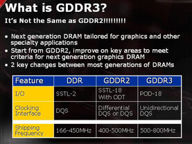 ATi Präsentation: What is GDDR3