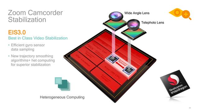 Zwei ISPs auf dem Snapdragon-835-SoC