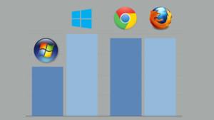 Jahresrückblick 2016: Windows 10 geht in Führung, Firefox verteidigt sie