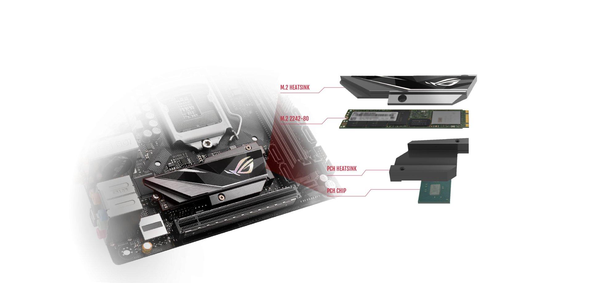 Asus ROG Strix Z270I Gaming – Kühlt M.2-SSDs mit extra Kühlblock