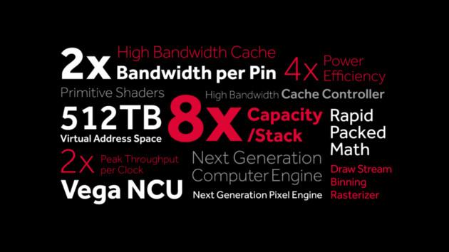 ve.ga: Offizielle Vorschau auf AMD Vega am 5.Januar