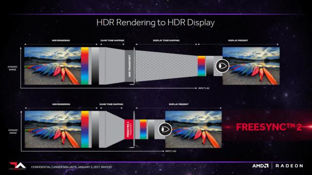 AMD FreeSync 2 mit HDR, Adaptive Sync und LFC