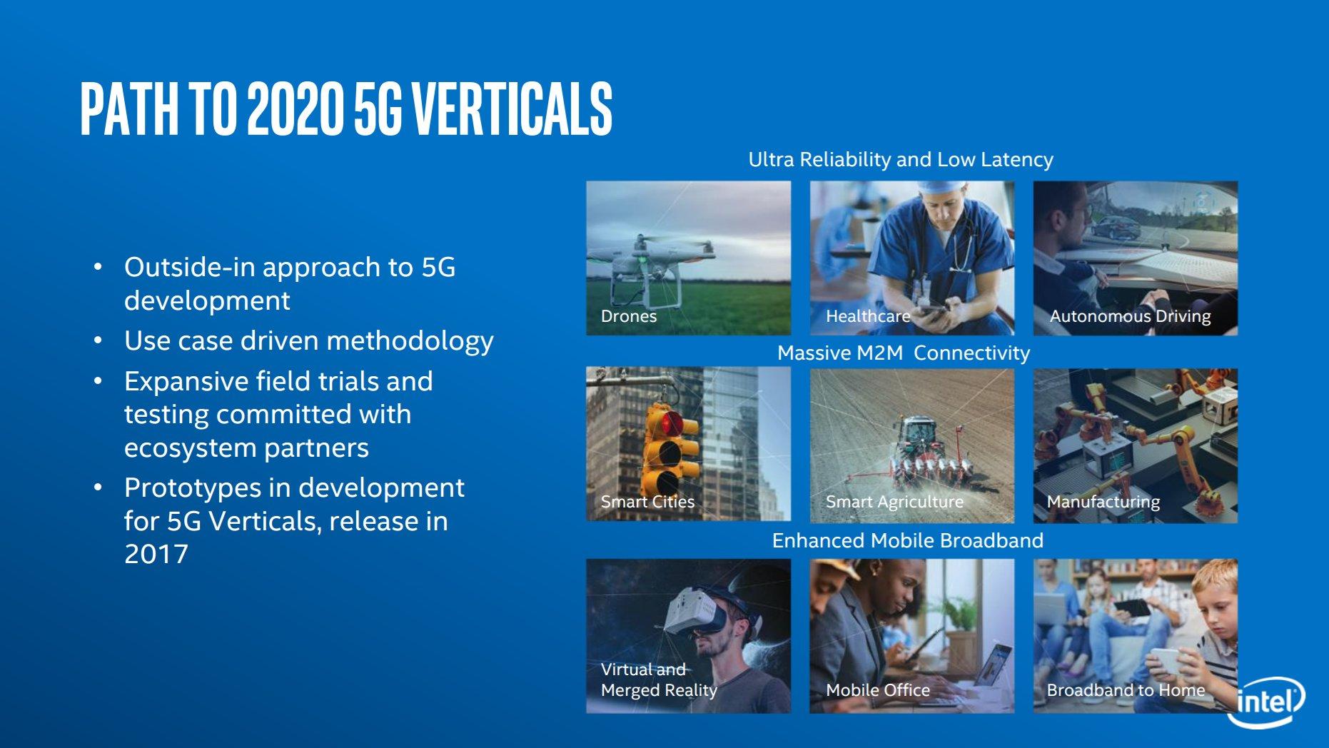 Einsatzszenarien für 5G