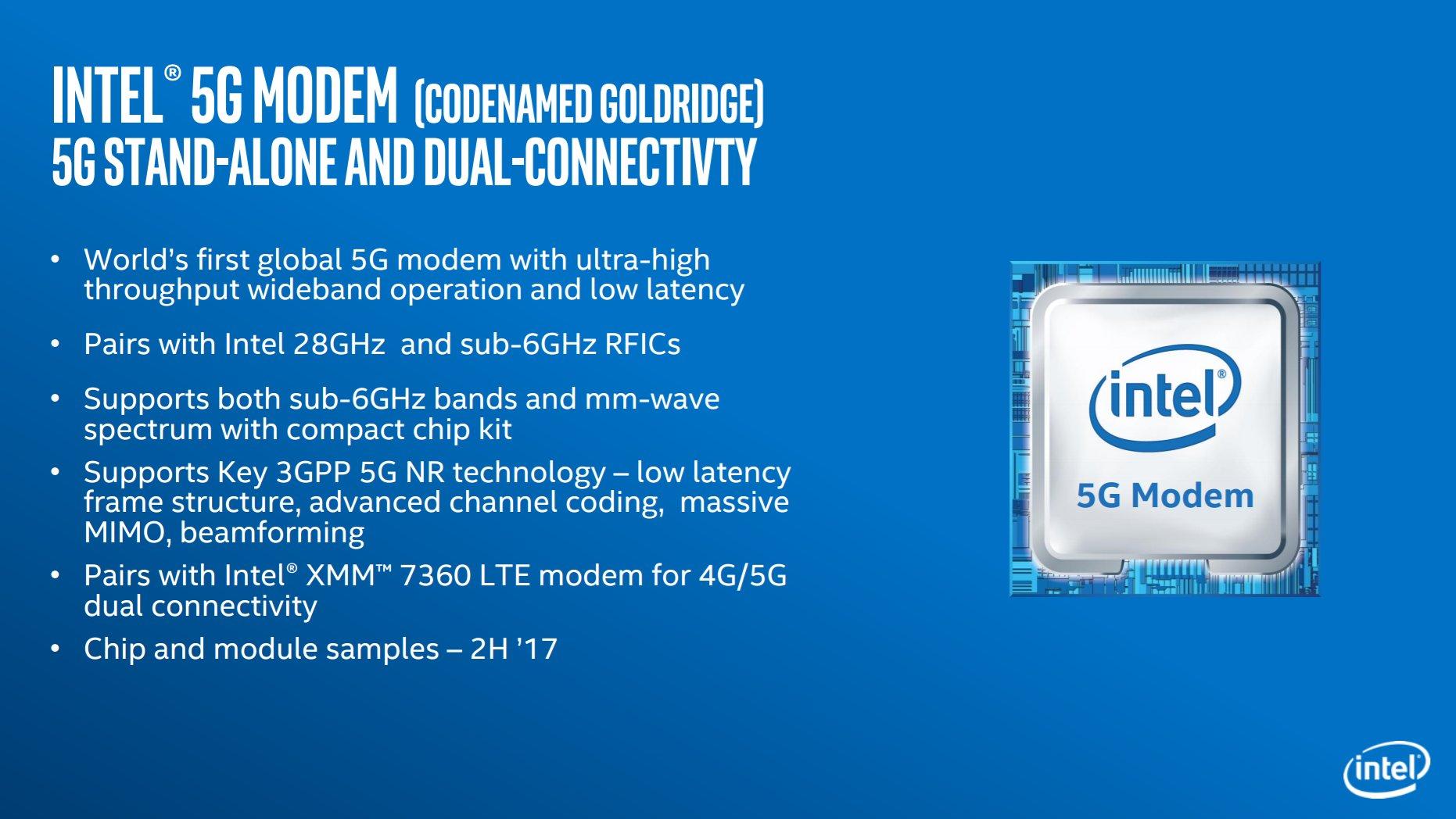 Intels 5G-Modem Gold Ridge