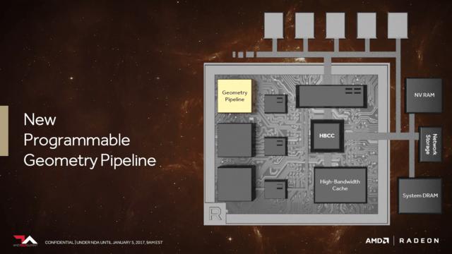 Vega mit neuer Geometrie-Pipeline