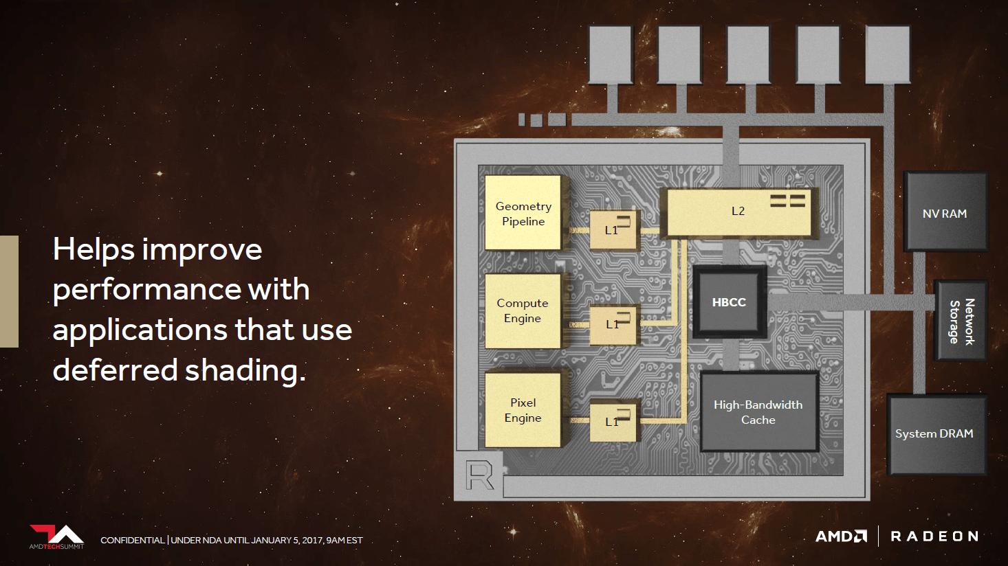 Vega mit neuer Pixel-Engine