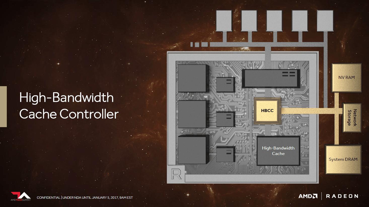 Vega mit neuer Speicherhierarchie