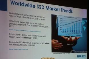 Großes Wachstum bei Enterprise-SSDs