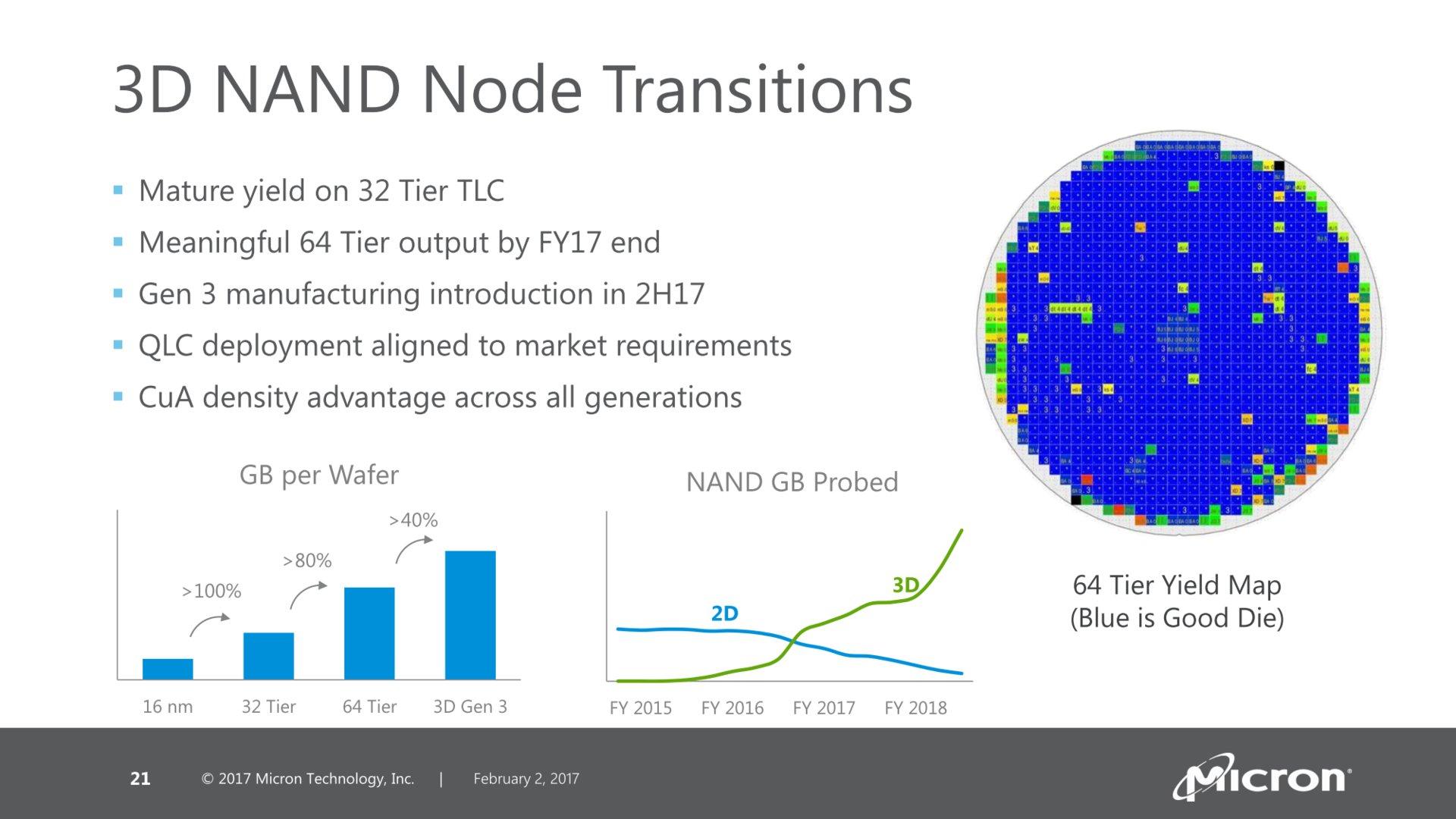 3D-NAND Gen 2