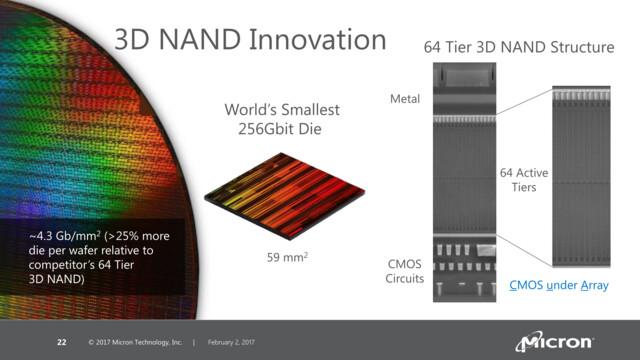 3D-NAND Gen 2 mit kleinstem 256-Gbit-Die