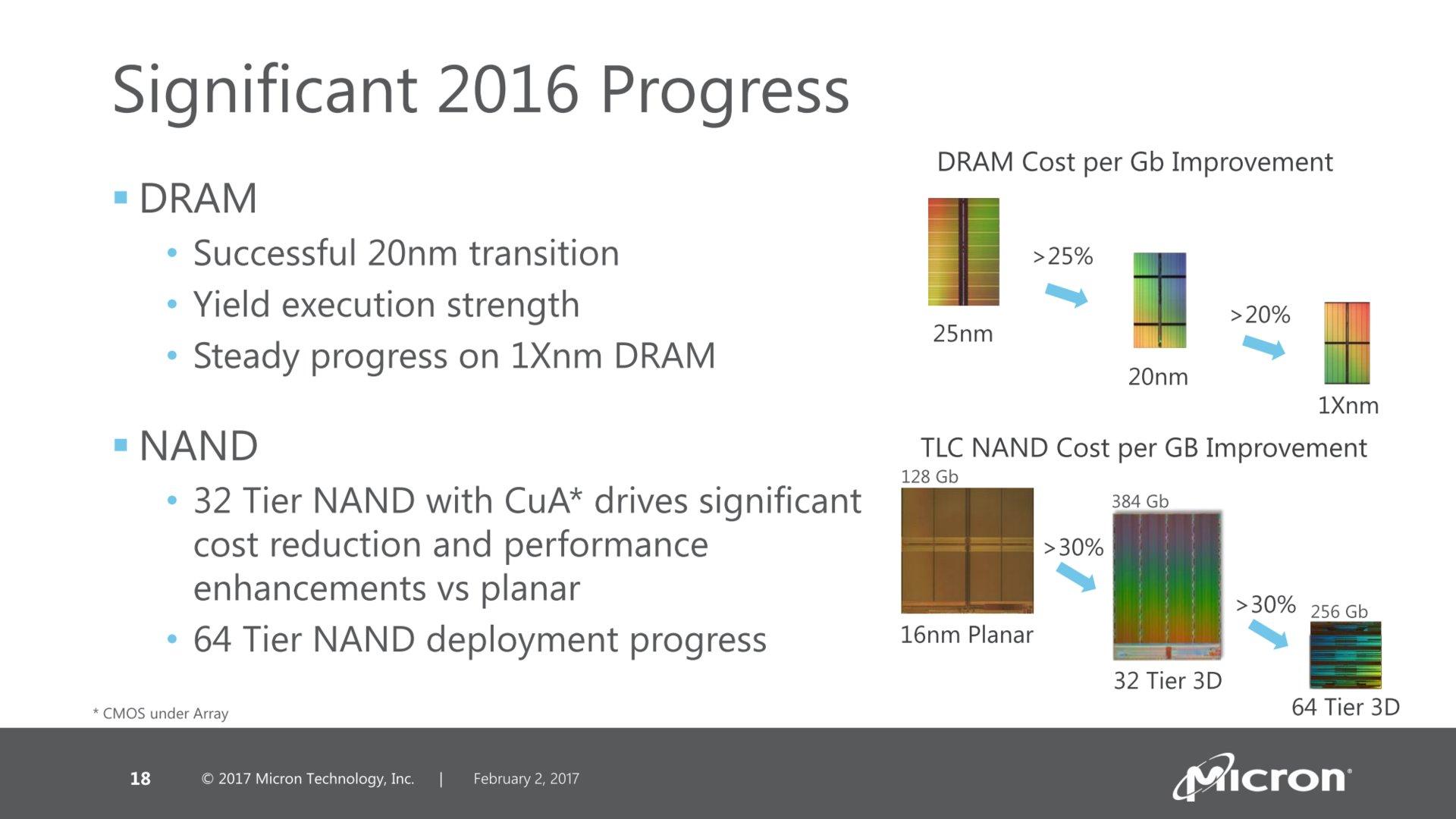 Kostensenkung bei DRAM und Flash