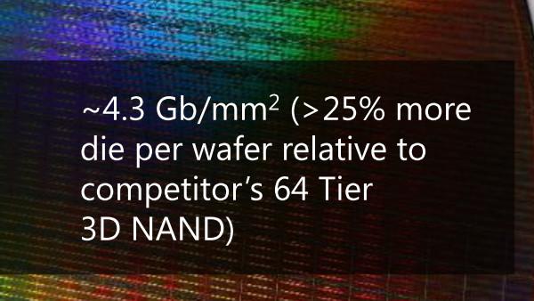 Micron: Winziger 3D-NAND-Chip, GDDR6 und CEO-Abtritt