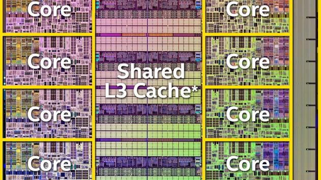 Intel Haswell-E: Erster Desktop-Prozessor mit acht Kernen wird eingestellt