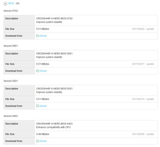 BIOS-Updates der letzten 14 Tage für das Crosshair VI Hero