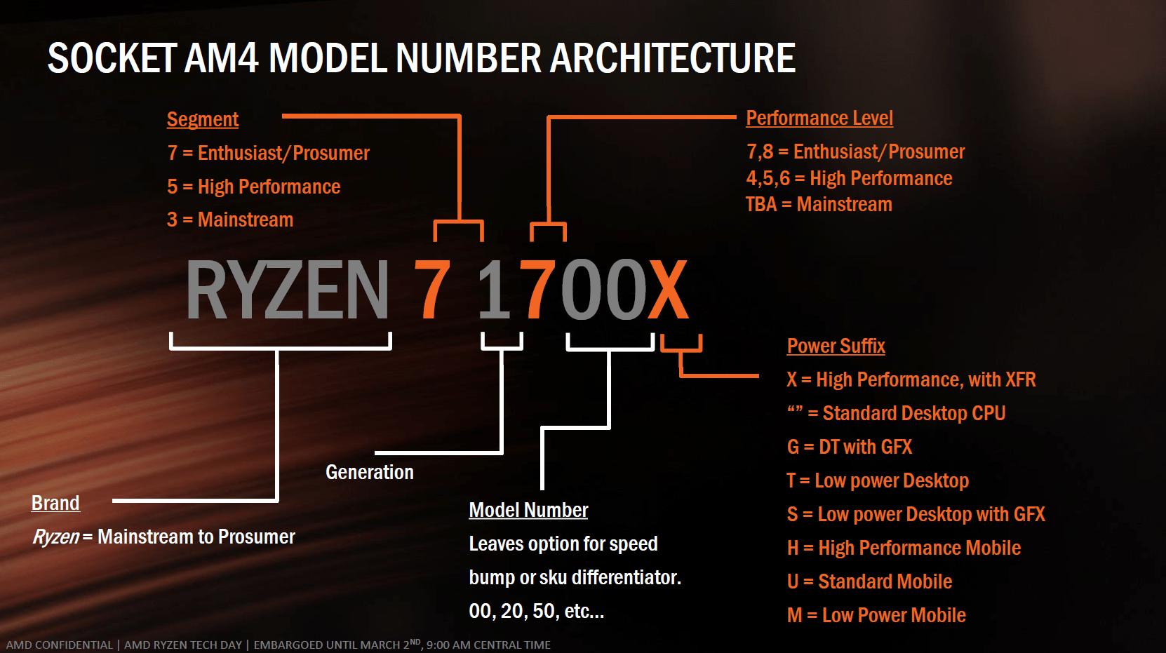 x265 Ryzen discussion [Archive] - Doom9's Forum