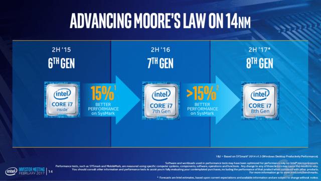 Über 15 Prozent mehr Leistung mit Core i7-8000