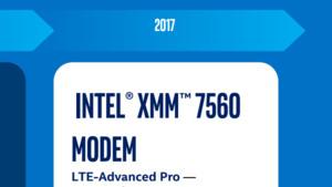 XMM 7560: Intel entwickelt Modem für LTE Advanced Pro mit 1 Gbit/s