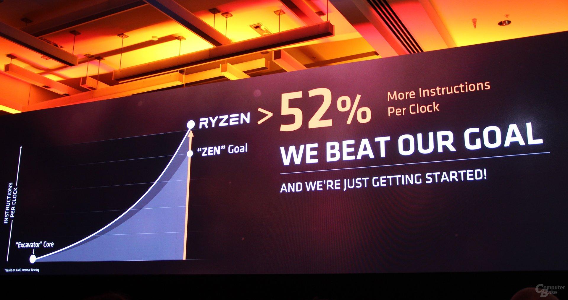 AMD Ryzen (Zen) soll 52 und nicht 40 Prozent mehr IPC bieten