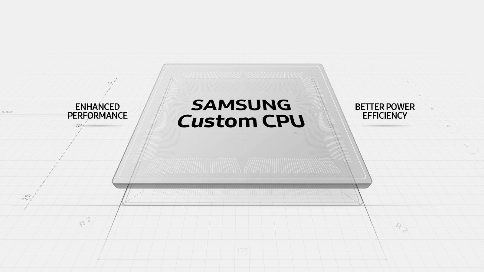 Der Exynos 9 nutzt wieder eine Custom-CPU für das Performance-Cluster