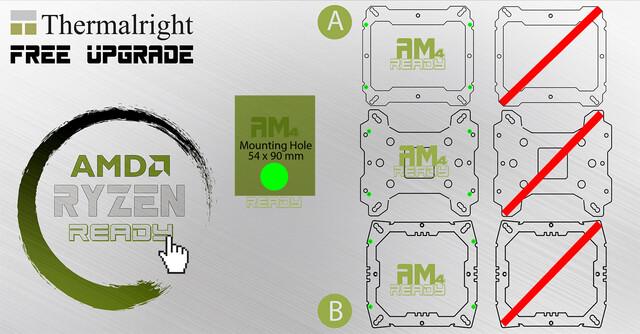Thermalright veranschaulicht, welches Montagematerial beim Sockel AM4 nötig ist