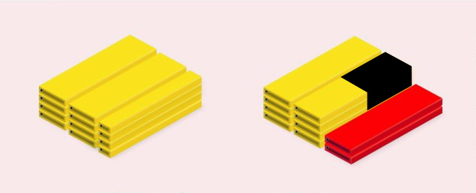Beispiel für die Aufteilung eines Frequenzblocks