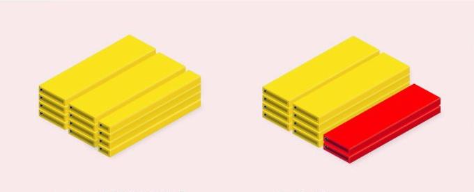 Standard-Frequenzblock nur für LTE
