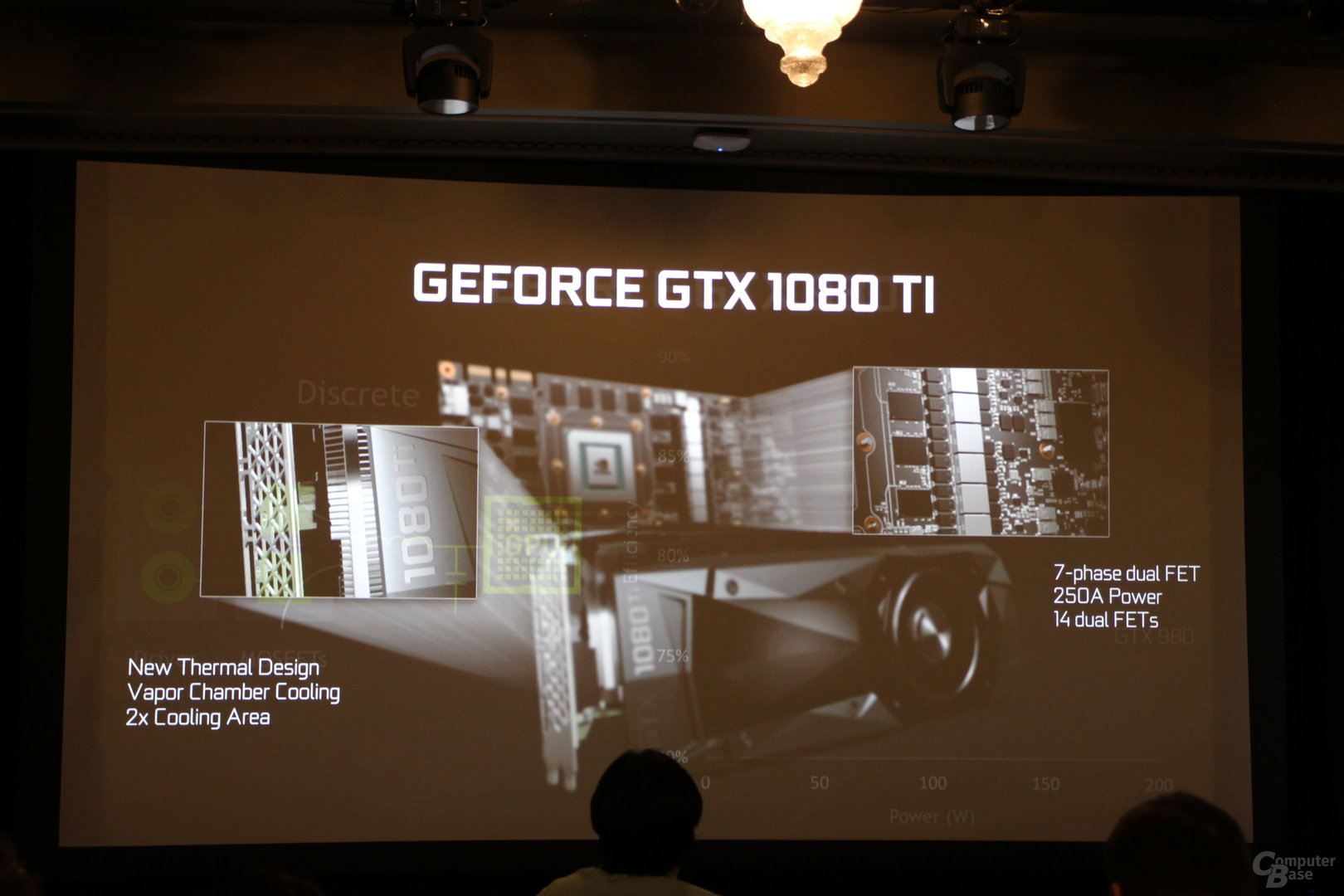 Die Technik der GeForce GTX 1080 Ti im Detail