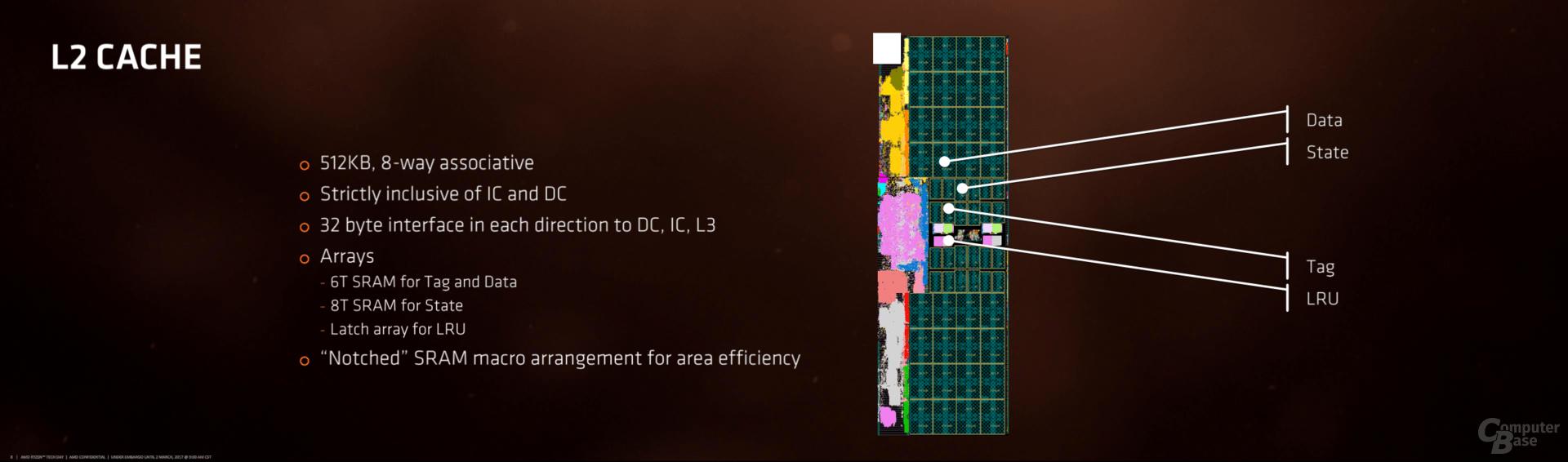 AMD Ryzen im Test (Architektur)