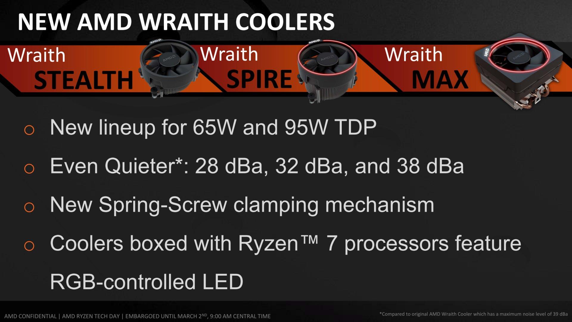 Die Boxed-Kühler für AMD Ryzen