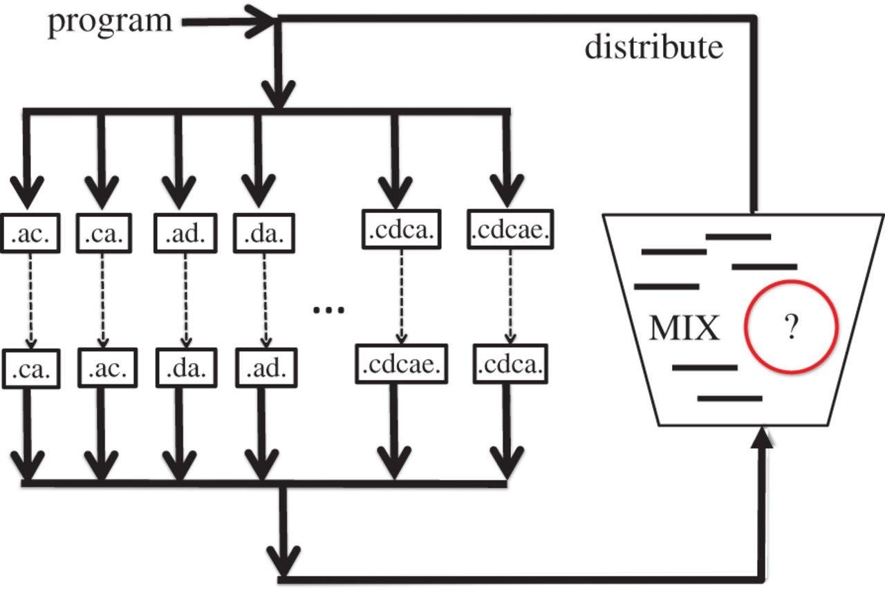 NUTM mit 14 parallel arbeitenden Rechenwerken