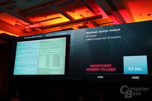 AMD Naples mit 32 Kernen im Detail