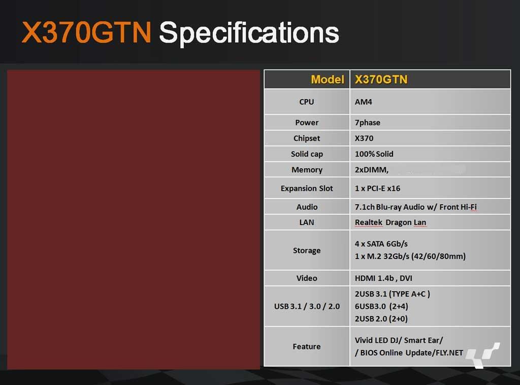 Racing X370-GTN