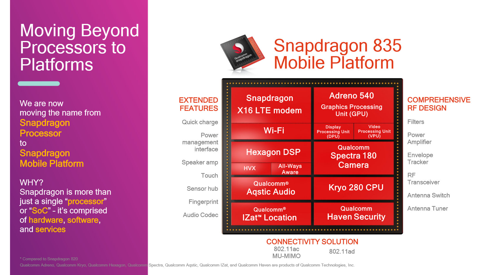 Qualcomm Snapdragon 835 Mobile Platform