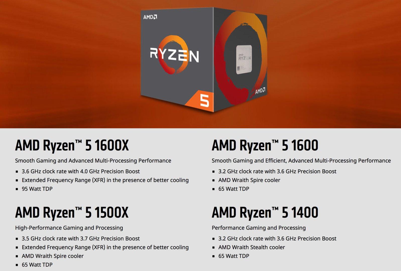 Die neuen Ryzen-5-CPUs und ihre Kühler im Überblick