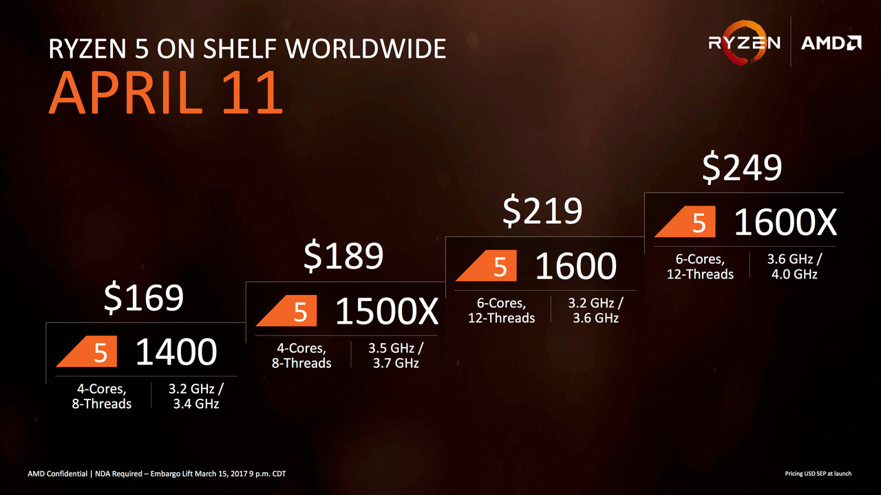 AMD: Ryzen 5 1600X, 1600, 1500X und 1400 ab 11.April erhältlich