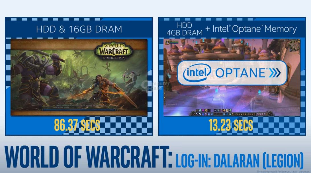 Optane mit HDD: World of WarCraft