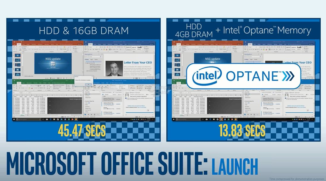 Optane mit HDD: Microsoft Office Systemstart