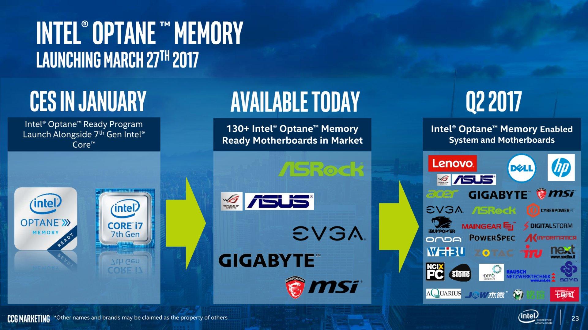 Ende März fällt der Startschuss für weitere Plattformen mit Optane Memory