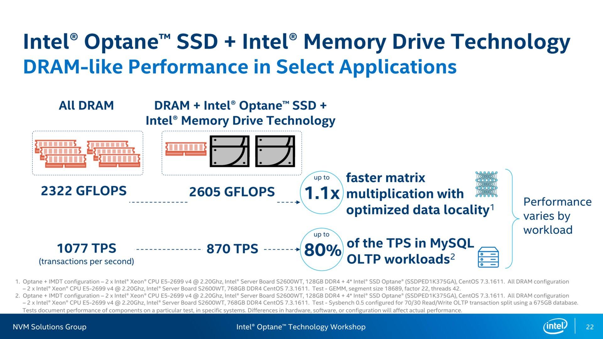 Memory Pool mit Optane-SSD soll Leistung reiner DRAM-Lösung fast erreichen