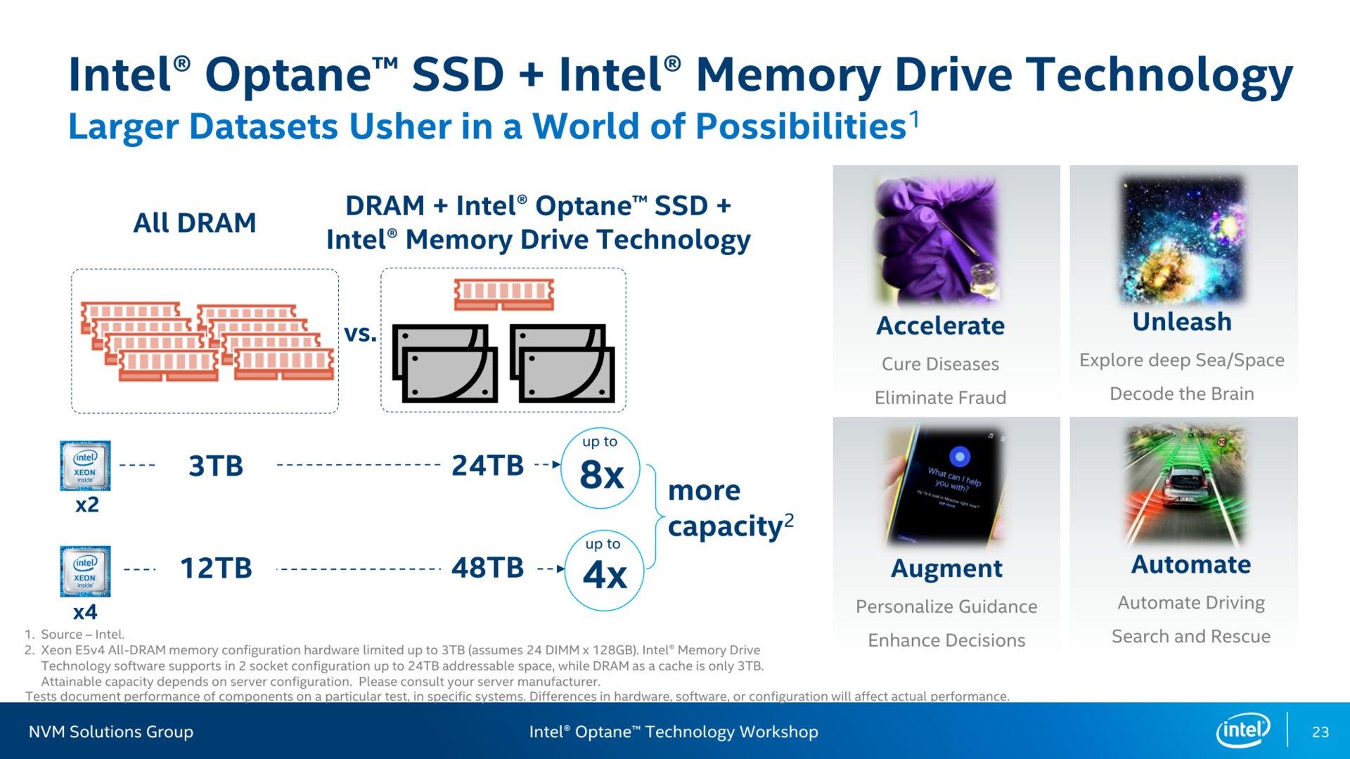 Arbeitsspeicher durch Optane-SSD deutlich aufgestockt