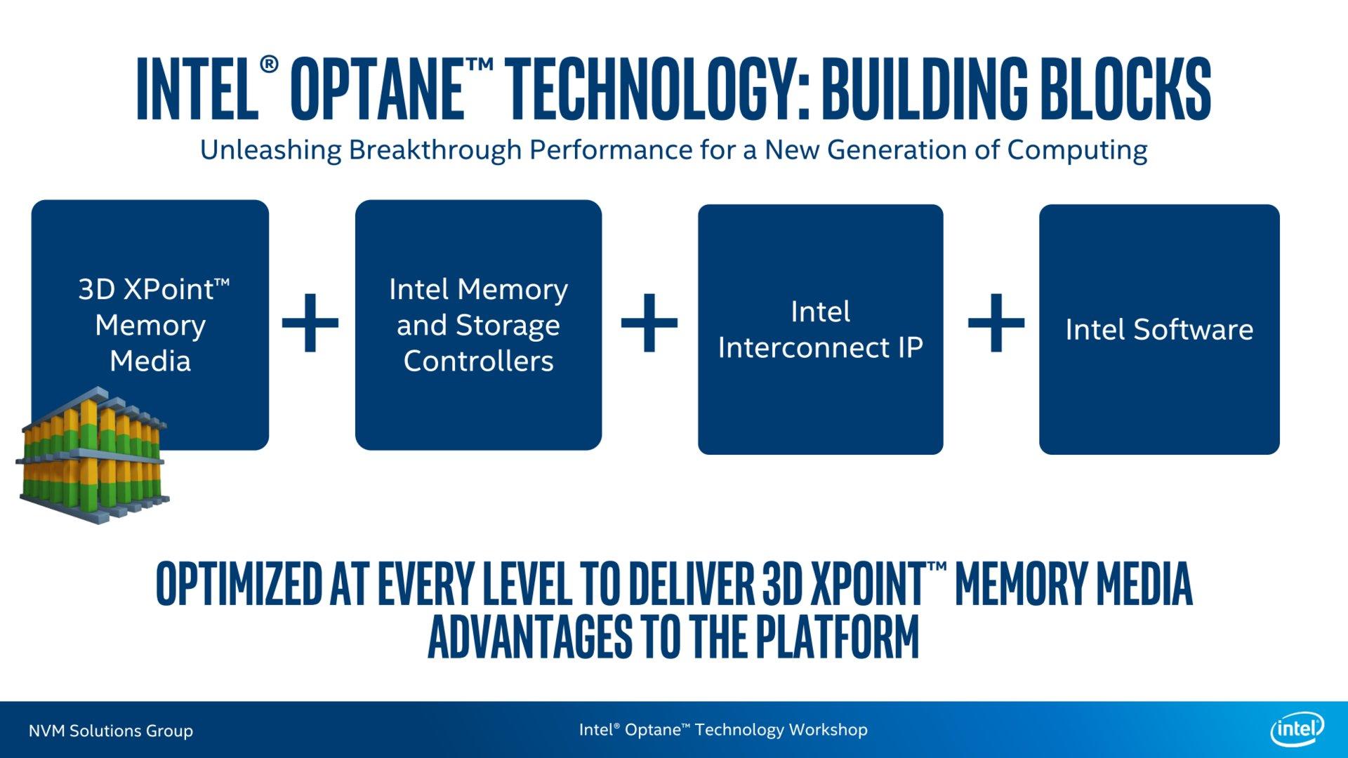 Die Säulen der Optane Technology