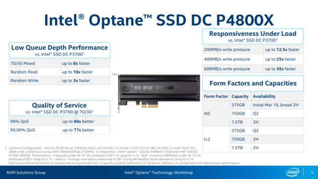 Intel SSD DC P4800X