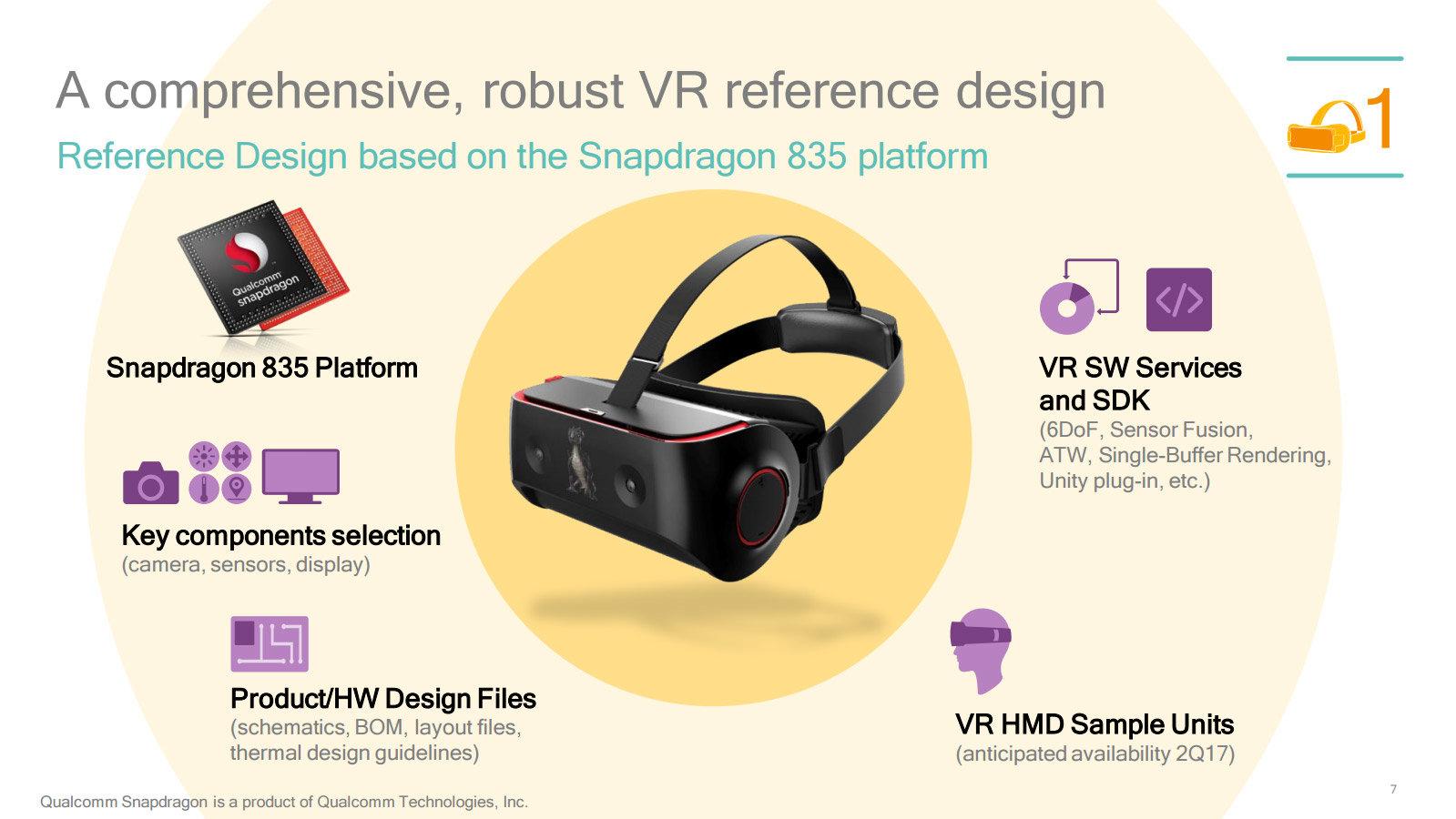 Referenzdesign von Qualcomms VR-Brille