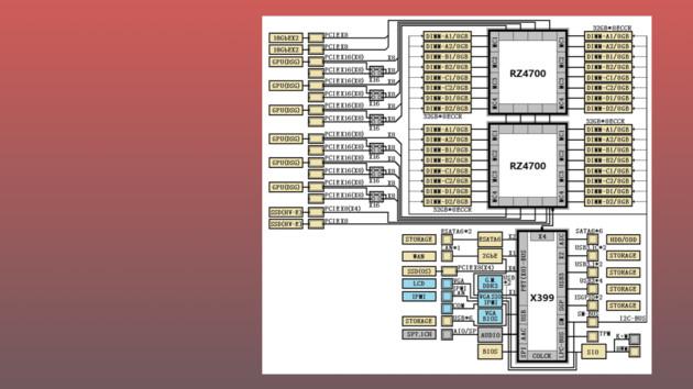 AMD Ryzen/Naples: Details zu X390/X399-Chips für 16- und 32-Kern-CPUs