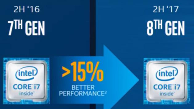 Core i7-8000: Die 8. Generation Core-CPUs startet mit Kaby Lake