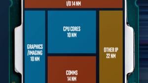 Intel-Technologien: Details zu 10 nm, 22FFL, EMIB, MCPs und 450-mm-Wafern
