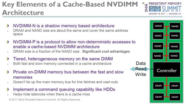 NVDIMM wird viel Potential zugesprochen