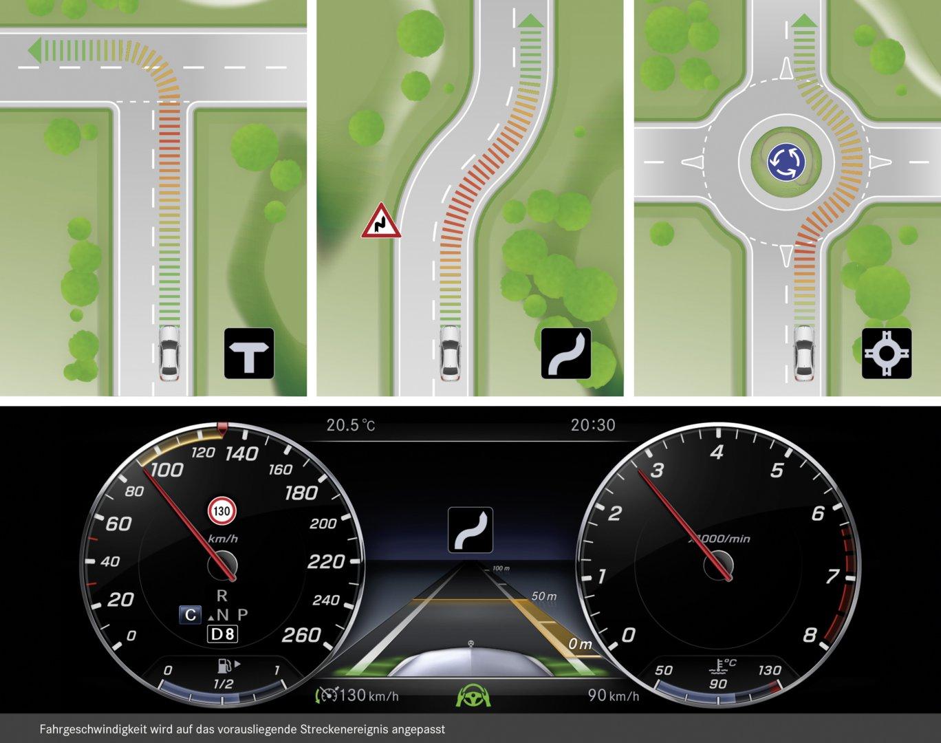 Streckenbasierte Geschwindigkeitsanpassung