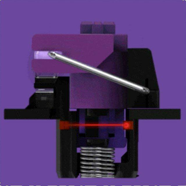 Beim Eindrücken der Taste erhält der Sensor wieder ein Signal und generiert die Eingabe